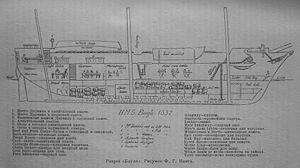 Cherokee-class brig-sloop - Longitudinal section of HMS Beagle as of 1842