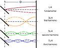 Harmonics 2.jpg