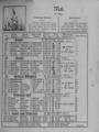 Harz-Berg-Kalender 1921 006.png