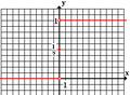 Hfél(x)Heaviside.PNG