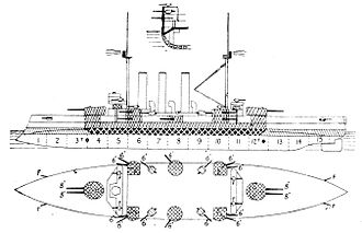 Izumo-class cruiser - Left plan, elevation and half section of the Izumo class from Jane's Fighting Ships, 1904