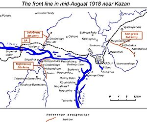 Kazan Operation - Fronts in August 1918, Kazan outskirts