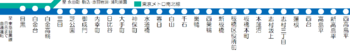 Linemap of Tokyo Metropolitan Government Bureau of Transportation Mita Line.PNG