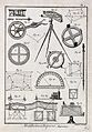 Mathematics; various surveying instruments. Engraving by Ben Wellcome V0025489.jpg