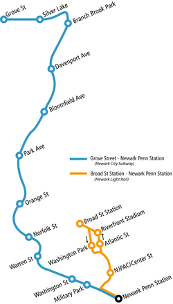 Newark Light Rail Wikipedia