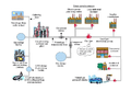 Natural Gas pipeline systems-from the wellhead to the consumer.png