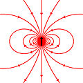 Neutron spin dipole field.jpg