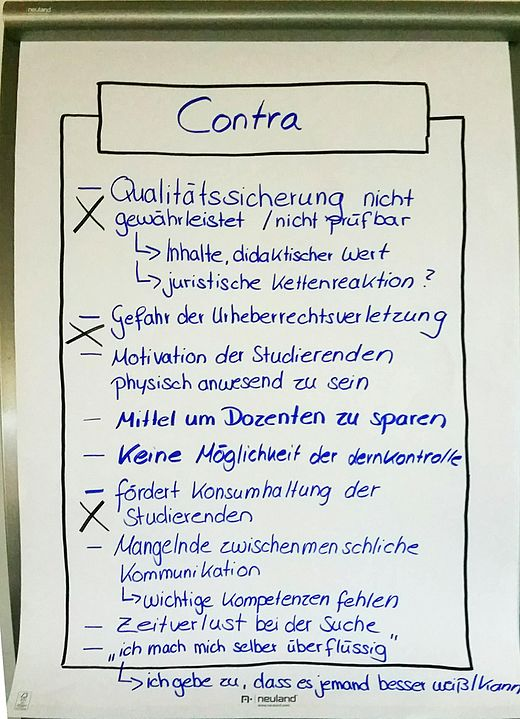 FlipChart mit Argumenten gegen Open Educational Resources