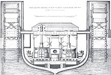 Oscillating paddlewheel engines of HMS Black Eagle