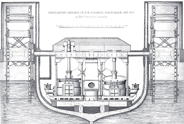 https://upload.wikimedia.org/wikipedia/commons/thumb/1/15/Oscillating_paddlewheel_engines_of_HMS_Black_Eagle.jpg/640px-Oscillating_paddlewheel_engines_of_HMS_Black_Eagle.jpg