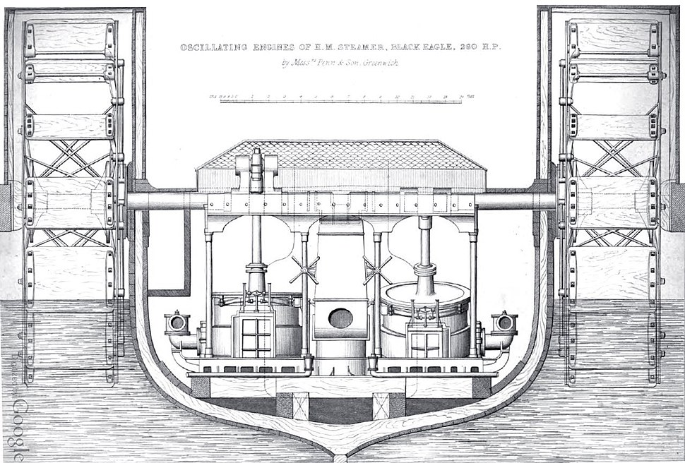 Oscillating paddlewheel engines of HMS Black Eagle