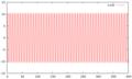 Oscillation libre.png