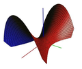 Paraboloid hyperbolicky.png