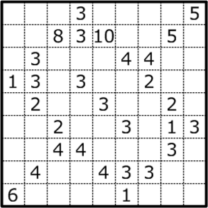 Nikoli (publisher) - Moderately difficult Fillomino puzzle © 2005 Adam R. Wood, licensed under GFDL