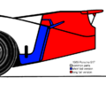 Porsche 917 short vs long tail.png