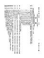 ROC1944-04-05國民政府公報渝663.pdf