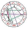 Radix-Horoskop.jpg