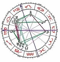 Horoskop Org.De
