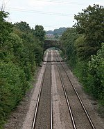 File:Railway north of Stoney Stanton - geograph.org.uk - 511537.jpg