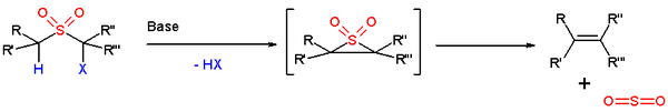 Scheme 1. The Ramberg–Bäcklund reaction
