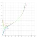 Représentation graphique de la fonction x^^n.png