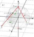 RiemannSphere.png