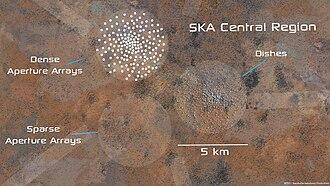 Square Kilometre Array - Schematic of the SKA Central Region