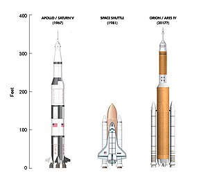 Saturn V-Shuttle-Ares IV comparison.jpg