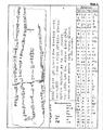 Schrift-Denkmale der Slawen (Wolanski)-1.png