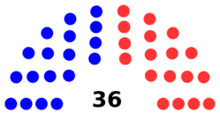 Senate diagram 2016 State of Conneticut.png