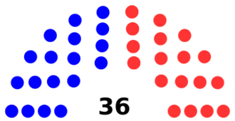 Connecticut General Assembly - Image: Senate diagram 2016 State of Conneticut