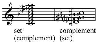 Complement (music) - Image: Side slipping complementation