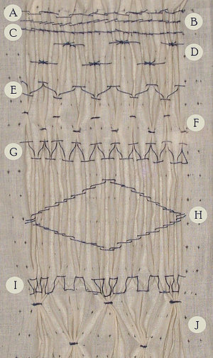 Smocking - A smocking sampler demonstrating various stitches.  See accompanying text in the article for details.