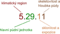 Struktura BPEJ (Bonitovaná půdně ekologická jednotka).png