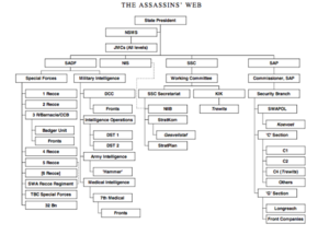 Civil Cooperation Bureau - Image: The Assassins's Web
