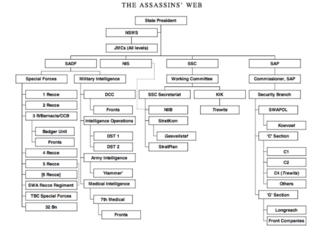 Civil Cooperation Bureau - Image: The Assassins's Web