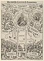 The Celestial Ladder of St. Bonaventura MET DP842894.jpg