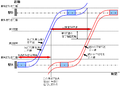 Train headway diagram ja.png