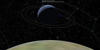 Moons of Neptune - Simulated view of Neptune in the hypothetical sky of Triton