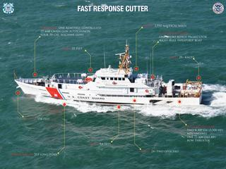 Sentinel-class cutter United States Coast Guard cutter class first launched 2011