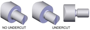 Undercut (manufacturing) - An example of a turned part with and without an undercut