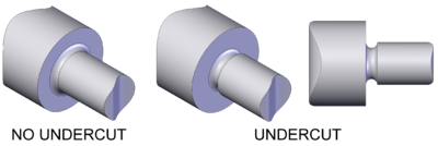 An example of a turned part with and without an undercut