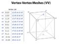 Vertex-Vertex Meshes (VV).png