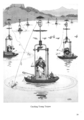 William Heath Robinson Inventions - Page 039.png