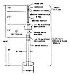 X-17 Argus diagram.jpg