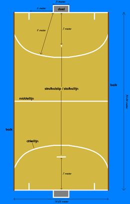 spelregels unihockey