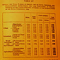 'MENTAL DEFICIENCY' (Amentia), FIFTH EDITION, 1929... IMG 3569 edited-2.jpg