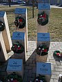 'Military Town' memorial, mid, 2019 Kalocsa.jpg