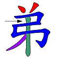 弟 倉頡字形特徵.jpg