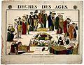 0 Degrés des âges - Estampe d'Epinal - Musée des Civilisations de l'Europe de Marseille.JPG